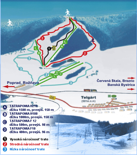 ski-telgart
